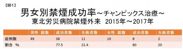 201901山本先生図1