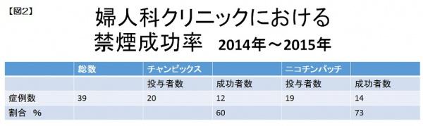 201901山本先生図2